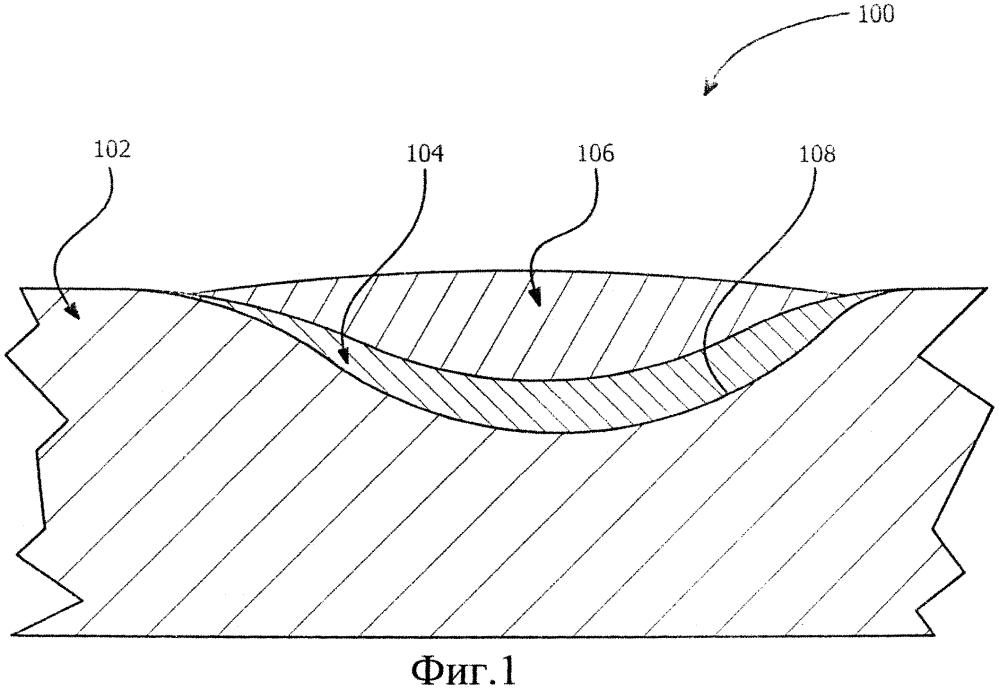 Способ обработки детали газовой турбины посредством сварки (варианты) и обработанная деталь