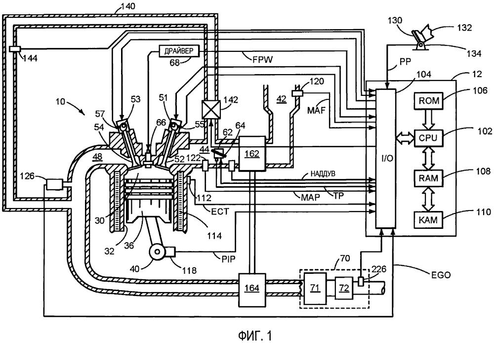 Способ управления нагревательным устройством датчика твердых частиц (варианты), система и способ регенерации датчика твердых частиц