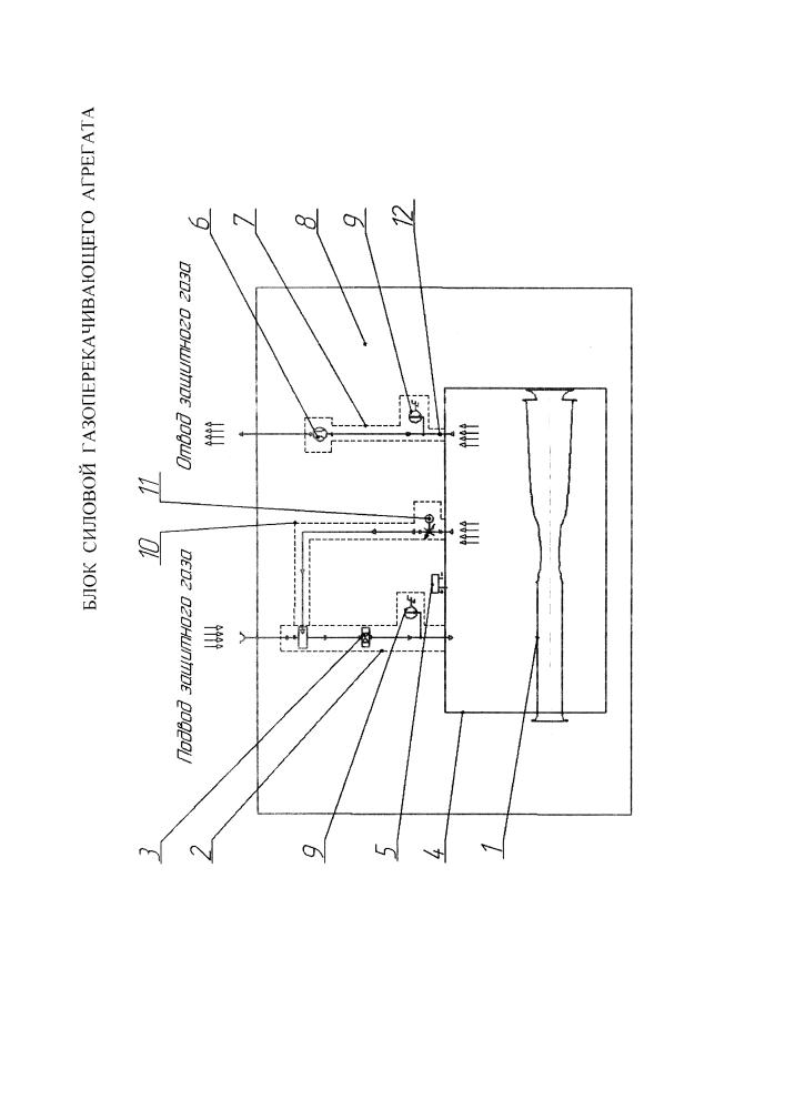 Блок силовой газоперекачивающего агрегата