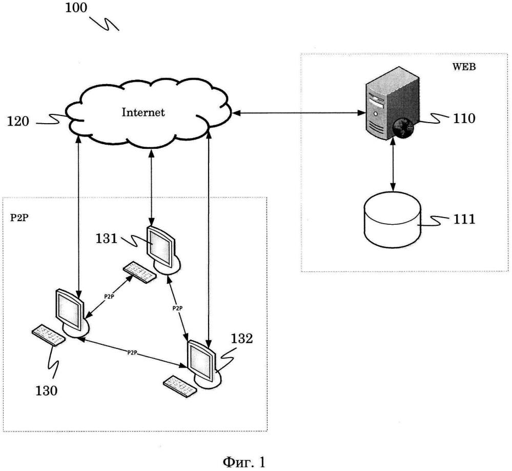 Способ и система распространения медиа контента в пиринговой сети передачи данных