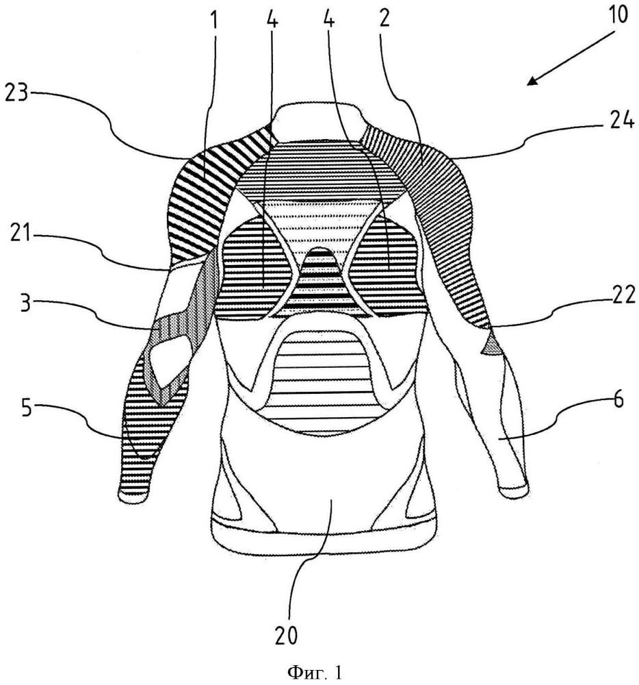 Предмет одежды для занятий спортом