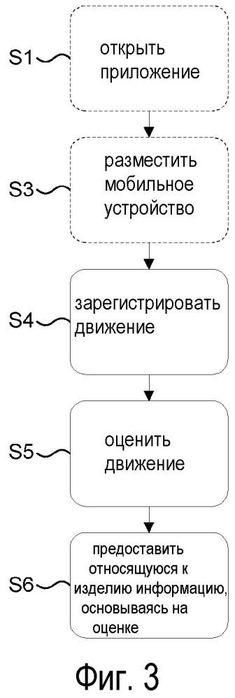 Способ и цифровая запоминающая среда мобильного устройства для мониторинга использования абсорбирующего изделия
