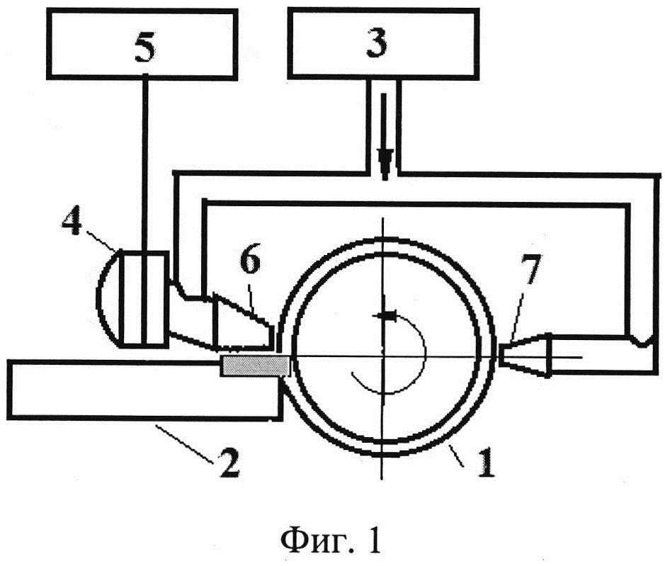 Способ токарной обработки
