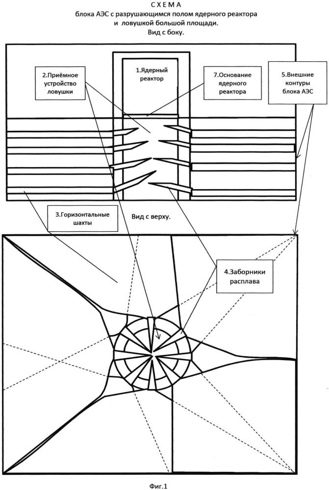 Дифференциальная система локализации тяжёлой аварии атомного реактора с разрушающимся полом реактора и ловушкой большой площади