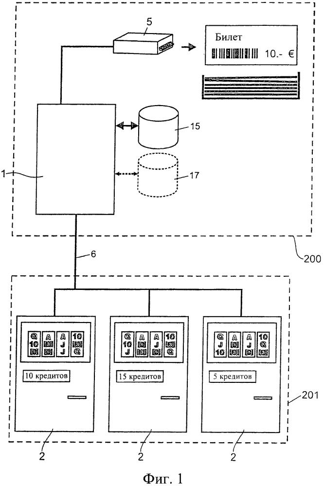 Способ и система для выплаты кредита посредством автоматических игровых автоматов