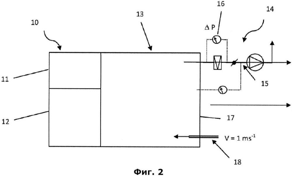 Способ и устройство для контроля динамического удерживания оболочки
