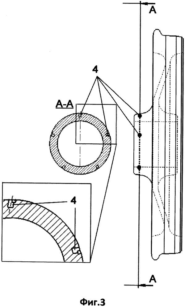 Способ комплектации железнодорожного колеса средствами автоматической радиочастотной идентификации