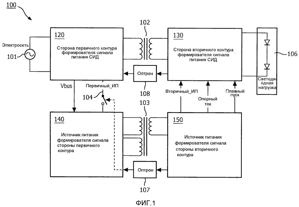 Способ и устройство для ограничения положительного и отрицательного выбросов тока в формирователе сигнала питания освещения