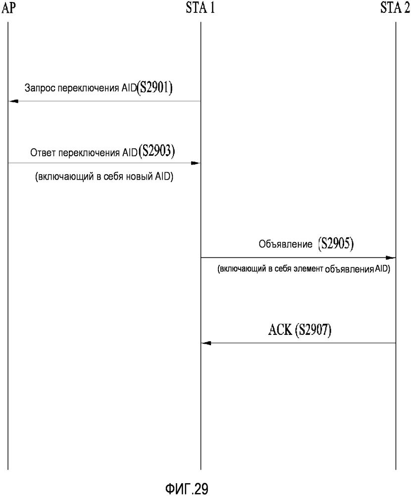 Способ передачи/приема информации, связанной с идентификатором ассоциации, в системе беспроводной связи и соответствующее устройство