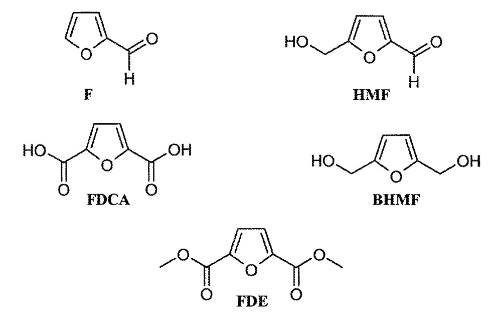 Изготовленные из биомассы сложные полиэфиры на основе 2,5-фурандикарбоновой кислоты