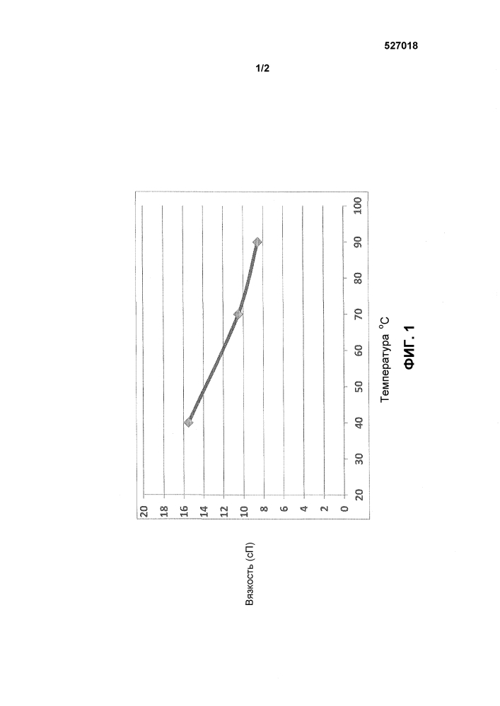 Стабилизация сорбиновой кислоты или бензойной кислоты в сиропах и готовых к употреблению напитках