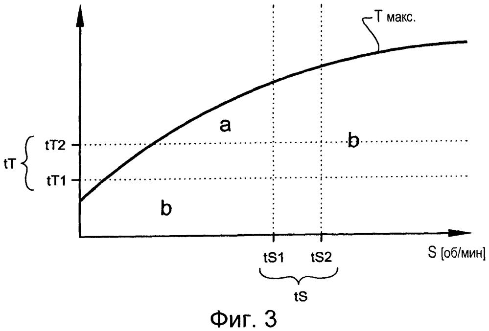 Способ и система управления моторным тормозом транспортного средства
