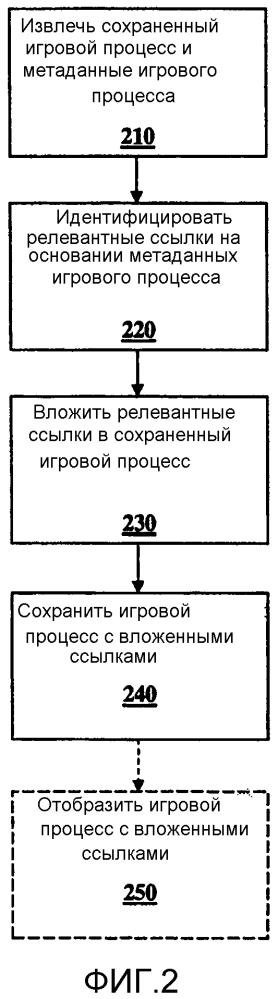 Система и способ для сбора и совместного использования данных игры на консоли
