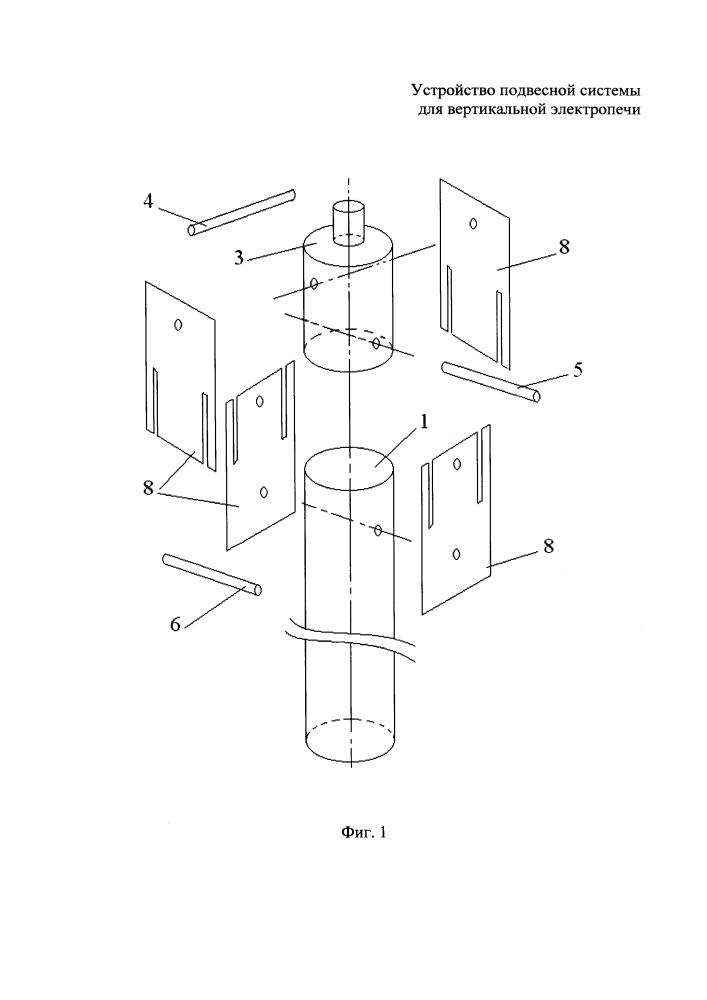 Установка для определения физических параметров высокотемпературного металлического расплава фотометрическим методом в вертикальной вакуумной электропечи