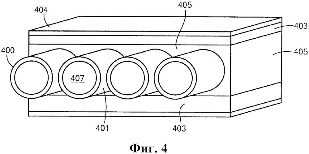 Рентгеновское обследование с использованием волоконных сцинтилляционных датчиков со сдвигом длин волн