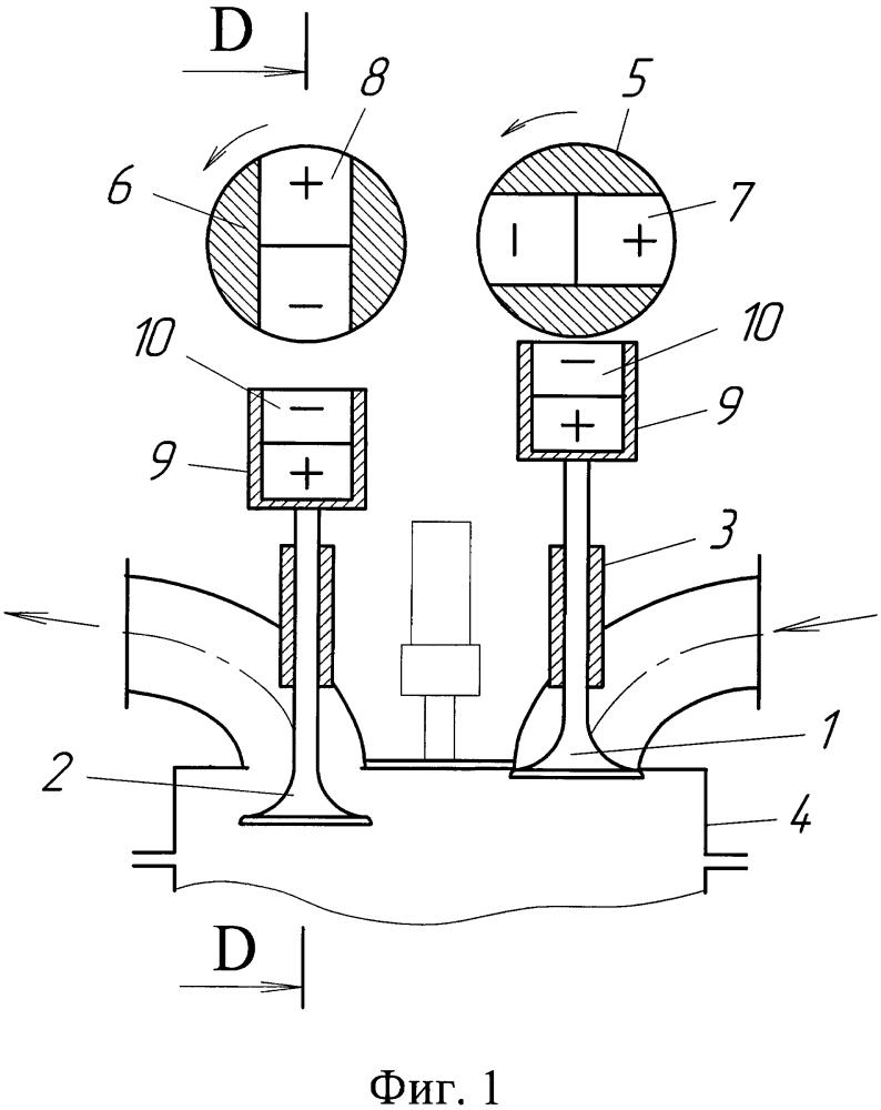 Привод клапанов газораспределения двигателя внутреннего сгорания