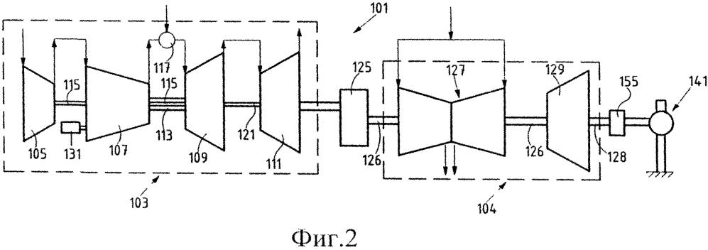 Устройство для приведения в действие нагрузки, способ промывки многовальной газовой турбины и способ медленного вращения многовальной газовой турбины