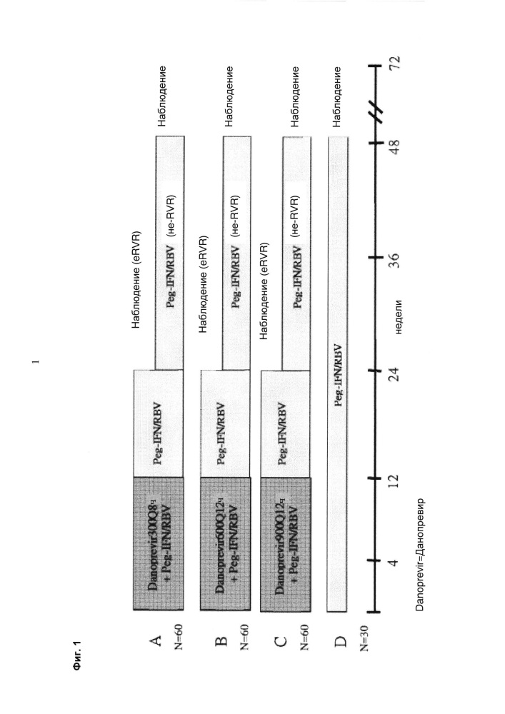 Однонуклеотидный полиморфизм на хромосоме 15, который позволяет прогнозировать восприимчивость к лечению вируса гепатита с