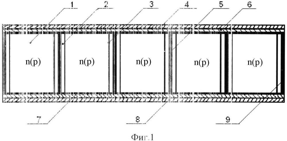Устройство и способ изготовления двухстороннего кремниевого матричного солнечного элемента
