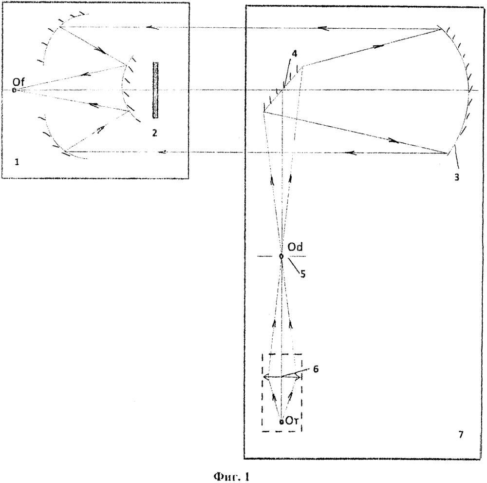 Способ юстировки контрольного элемента линии визирования объектива