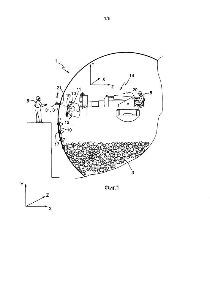 Система управления и позиционирования для замены элементов футеровки от износа на подверженной износу стенке