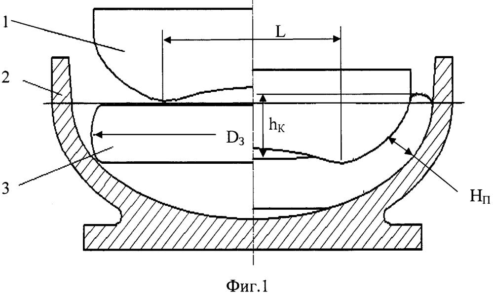 Способ секционной штамповки осесимметричных изделий и комплект инструмента для его осуществления