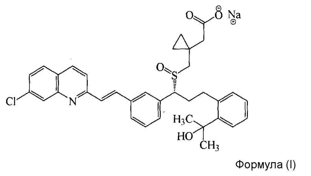 Капсулированная лекарственная форма, содержащая монтелукаст и левоцетиризин