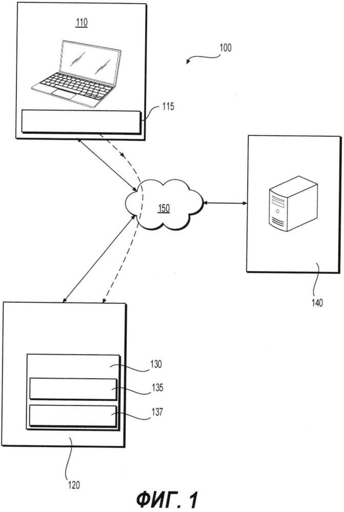 Система и способ обработки данных в исполняемой на компьютере системе