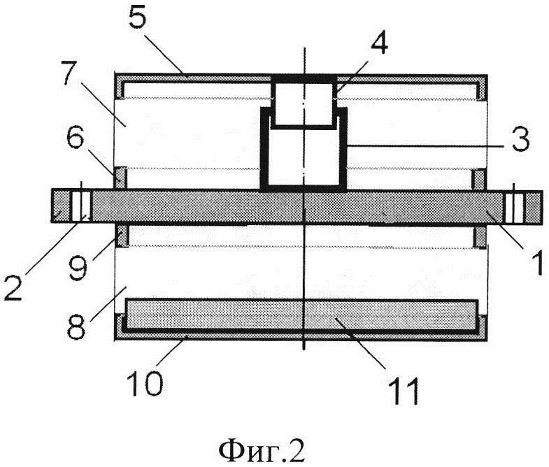 Виброизолятор симметричный сетчатый кочетова