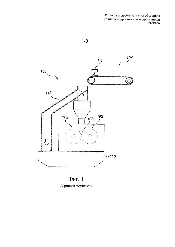 Роликовая дробилка и способ защиты роликовой дробилки от недробящихся объектов
