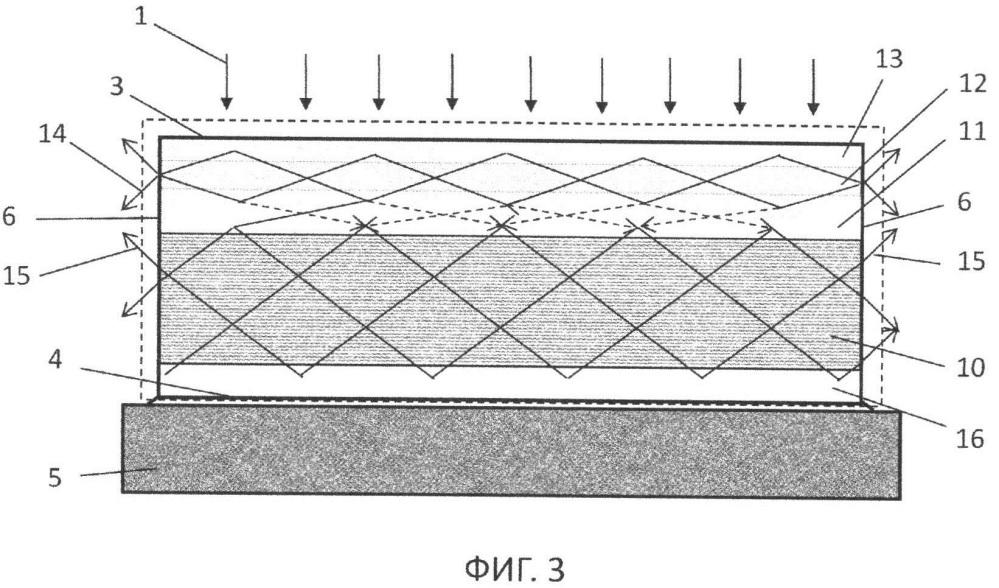 Активный элемент полупроводникового лазера с поперечной накачкой электронным пучком