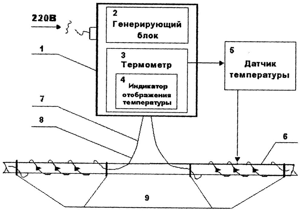 Радиочастотный преобразователь солей жесткости с контролем температуры трубопровода
