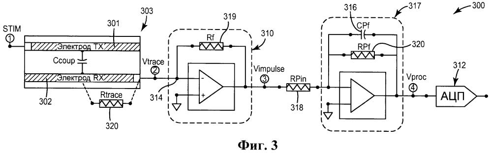 Устройство для тестирования электродов