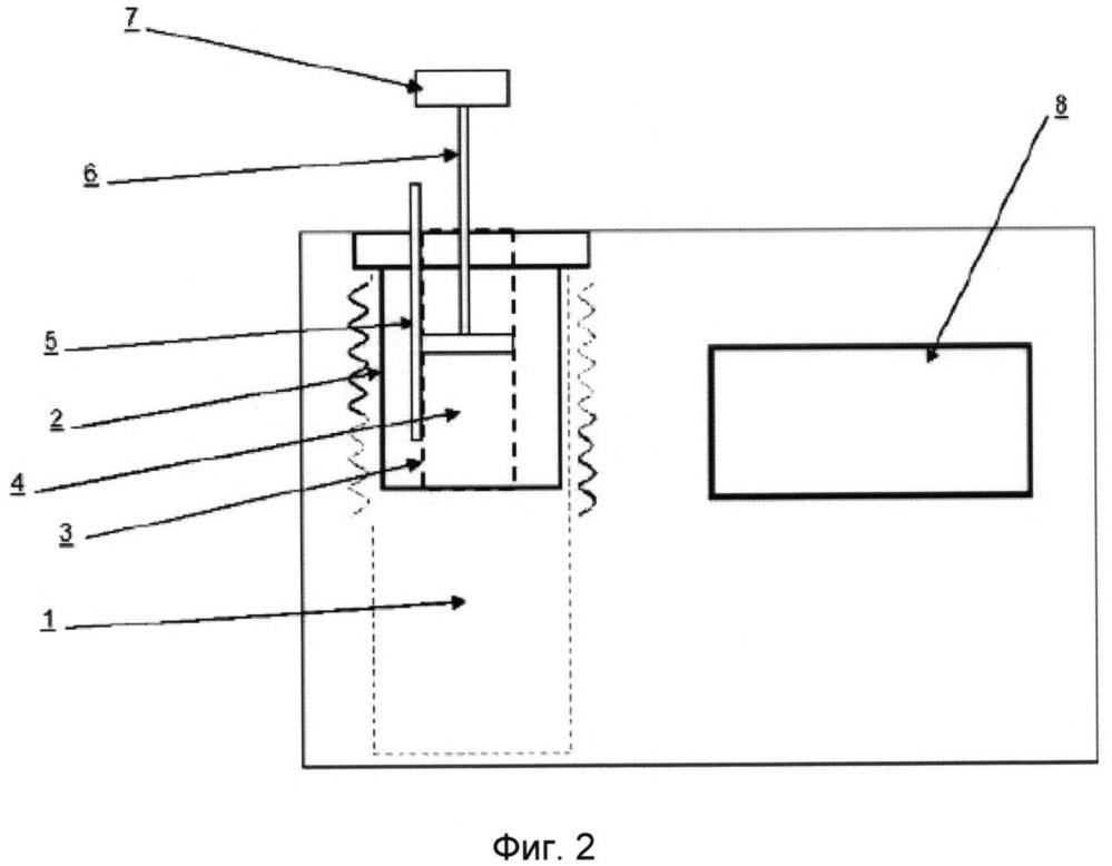 Способ определения давления распирания угля или угольной смеси и устройство для его осуществления