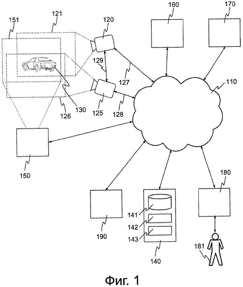 Управление использованием одного парковочного пространства для нескольких транспортных средств посредством применения множества камер