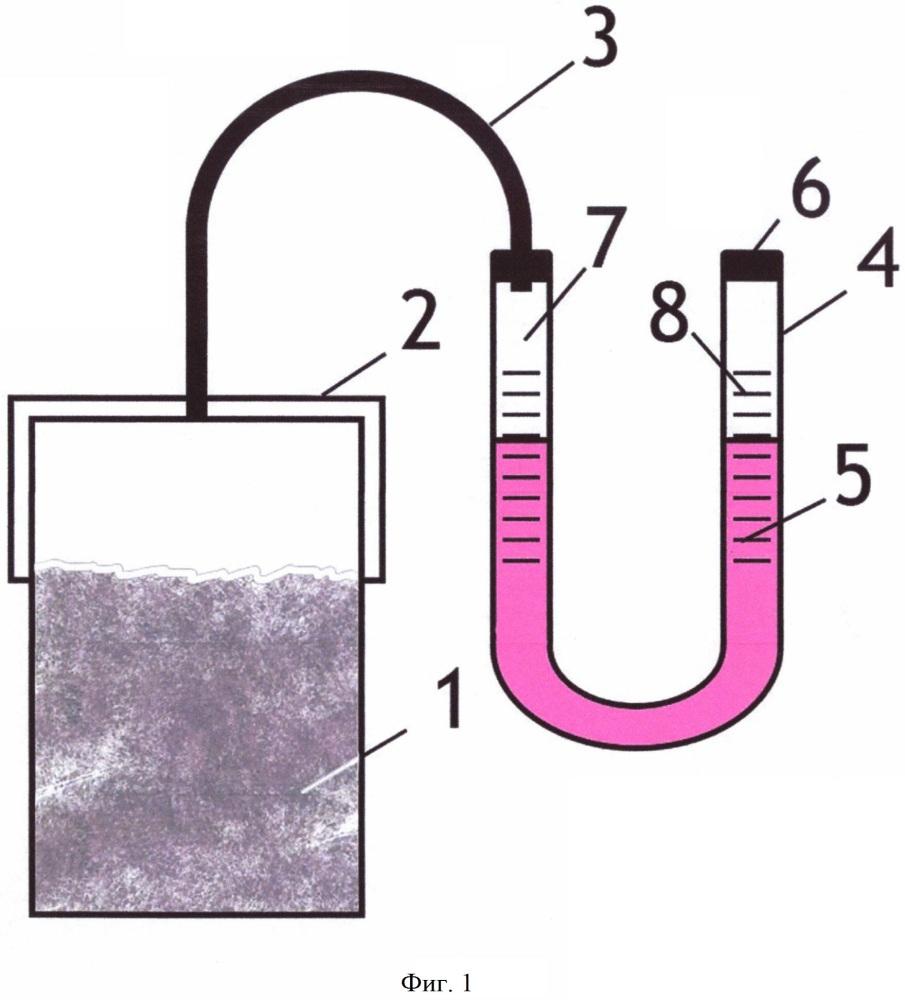 Устройство для измерения температуры материала, нагреваемого в электромагнитном поле свч