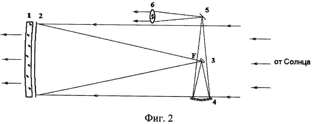 Солнечный оптический телескоп космического базирования (варианты)