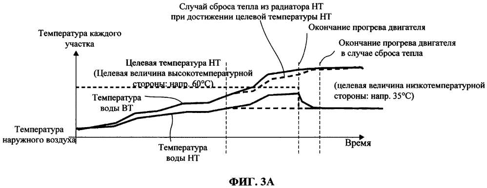 Устройство управления для двигателя внутреннего сгорания (варианты)