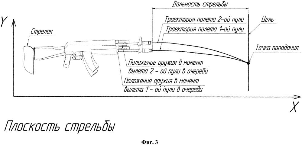Способ повышения кучности автоматической стрельбы короткими очередями