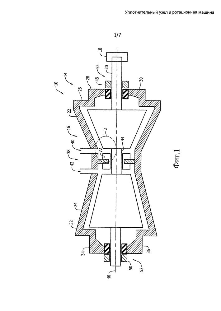 Уплотнительный узел и ротационная машина