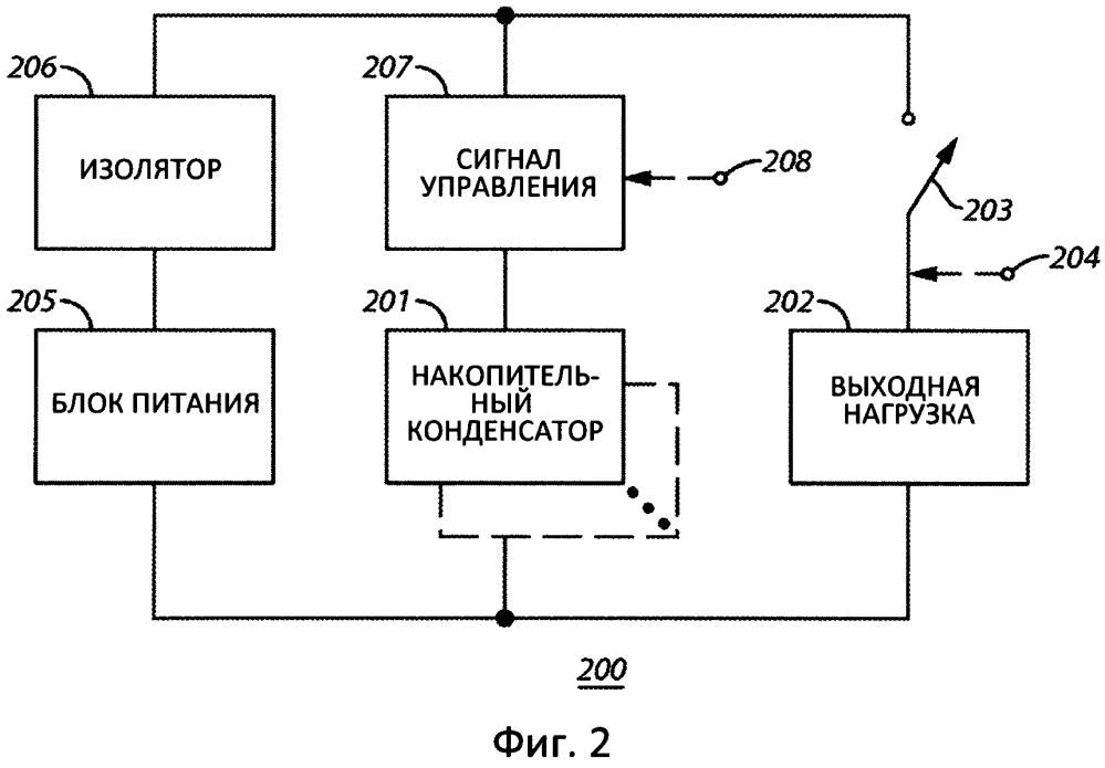 Способ и устройство генерации импульсов с переменной амплитудой с использованием генератора импульсов с высоковакуумной электронной лампой