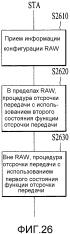 Способ и устройство отсрочки передачи при слотовом типе доступа к каналам в системе беспроводной локальной сети