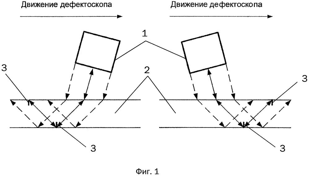 Способ внутритрубного ультразвукового контроля