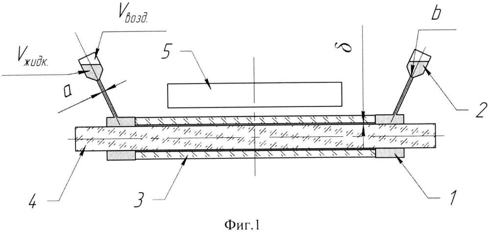 Устройство компенсации термического расширения охлаждающей жидкости активного элемента твердотельного лазера (варианты)