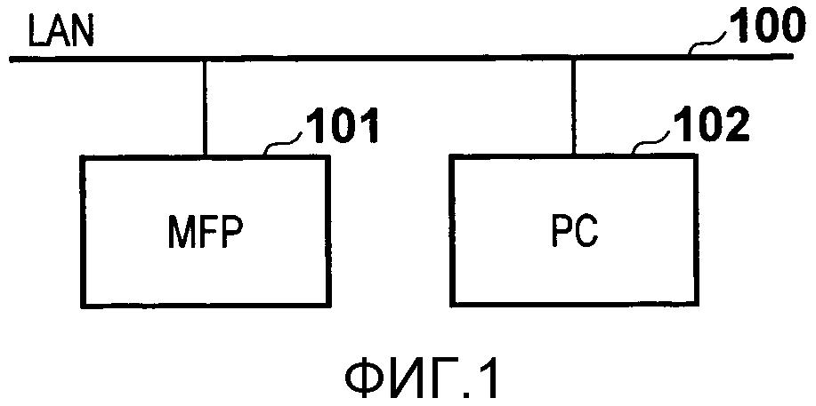Устройство обработки информации и способ управления устройством обработки информации