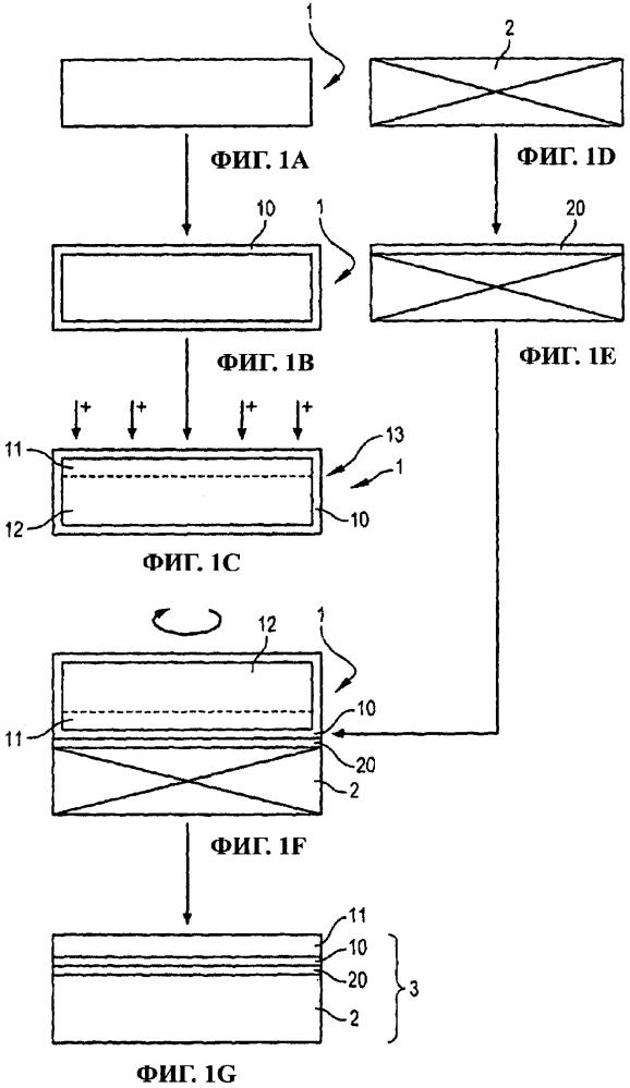 Способ изготовления структуры