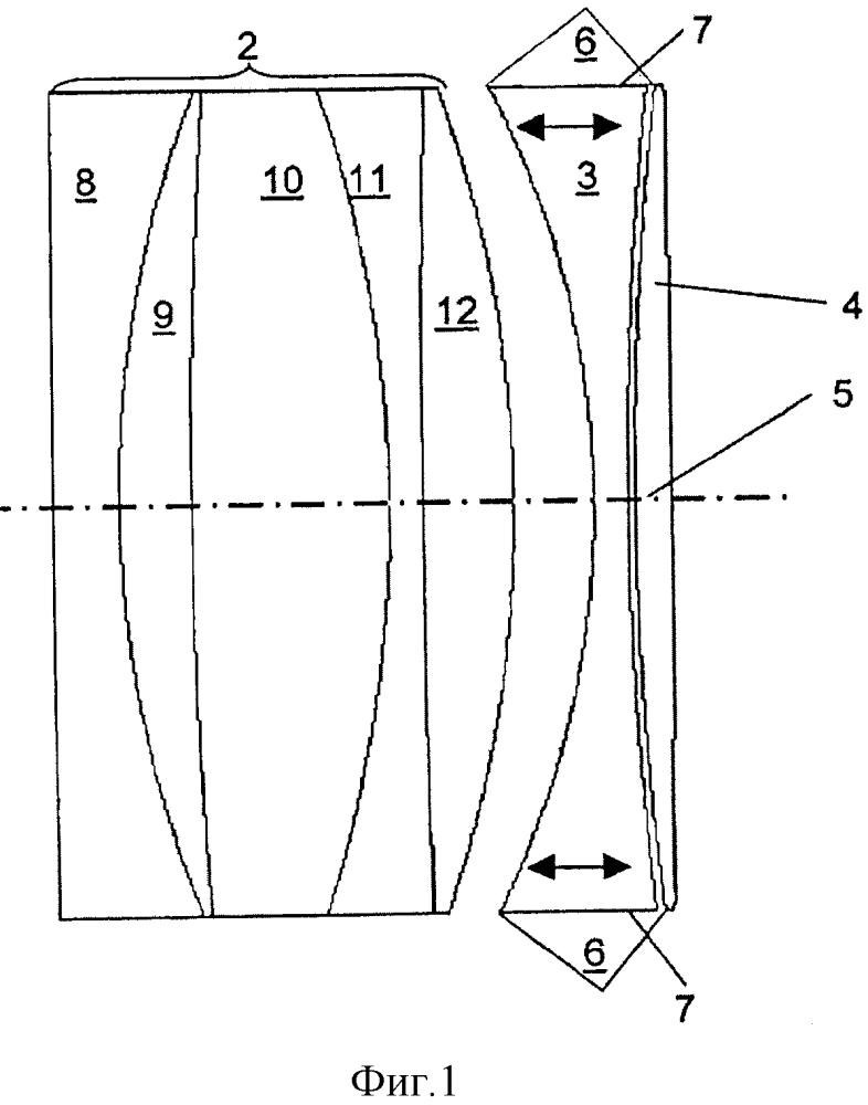 Широкоугольное оптическое устройство для офтальмологических имплантатов