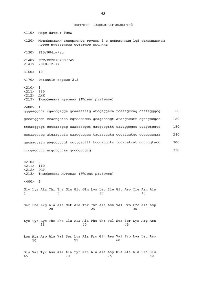 Модификации аллергенов группы 6 poaceae (мятликовых), имеющих пониженную аллергенность благодаря мутагенезу пролиновых остатков