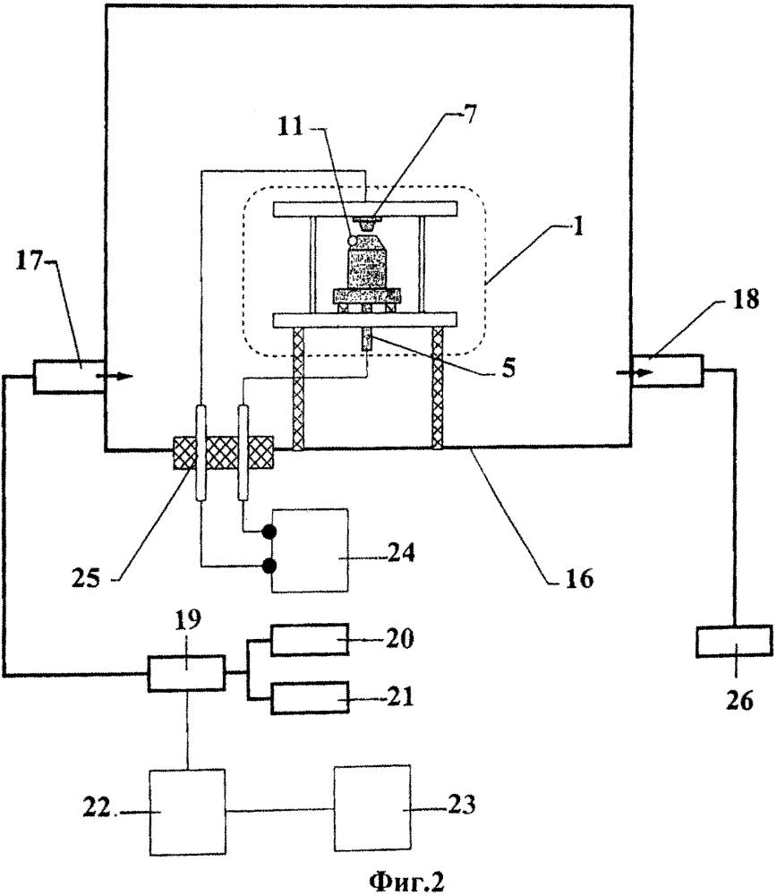 Способ нанесения покрытий путем плазменного напыления и устройство для его осуществления
