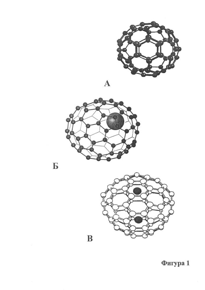Способ получения эндоэдральных наноструктур на основе каналирования имплантируемых ионов